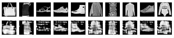 AE reconstructions with 10 latent features and feature MSE